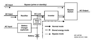 AC input loss